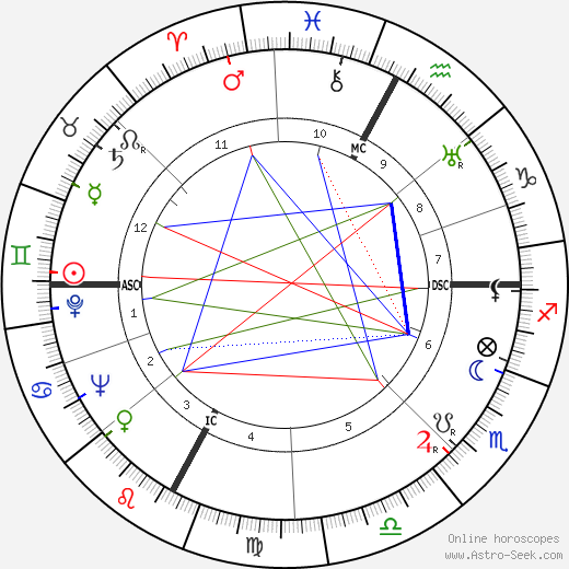 Elisa Cegani день рождения гороскоп, Elisa Cegani Натальная карта онлайн