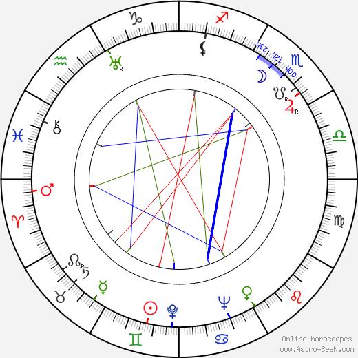 Eva Vrchlická Jr. tema natale, oroscopo, Eva Vrchlická Jr. oroscopi gratuiti, astrologia