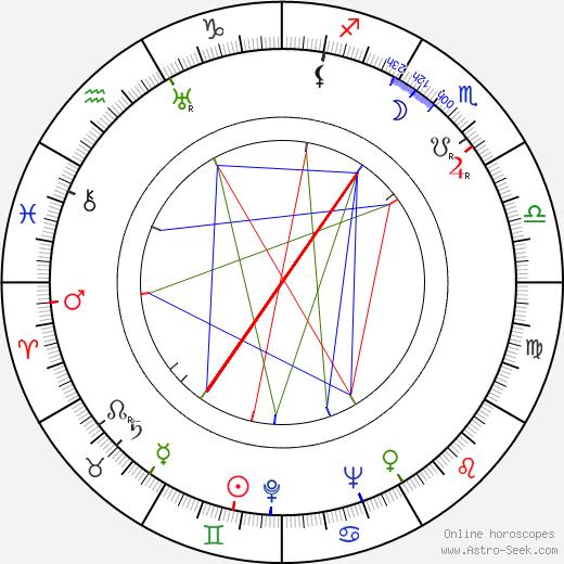 Hawley Pratt astro natal birth chart, Hawley Pratt horoscope, astrology
