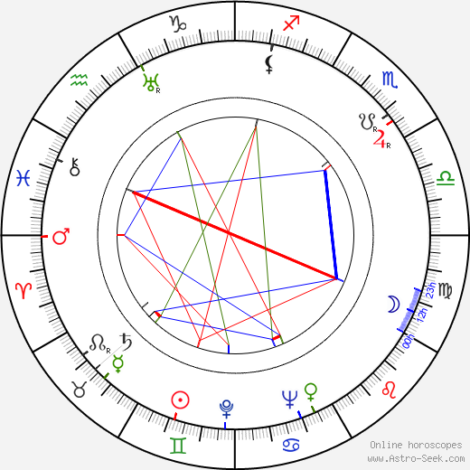 Paulette Goddard astro natal birth chart, Paulette Goddard horoscope, astrology