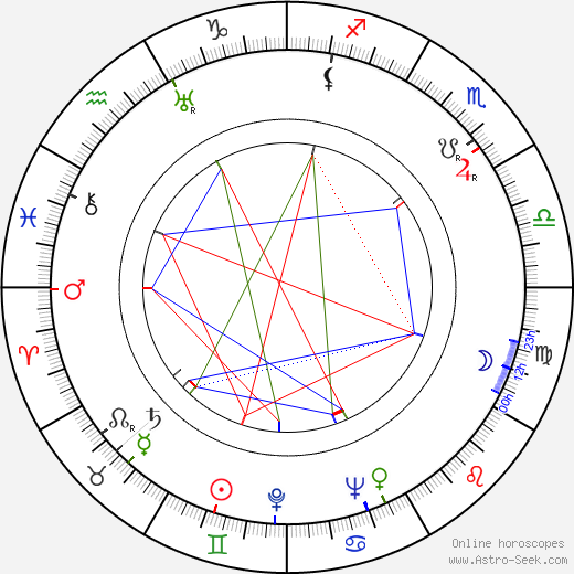 Robert A. O'Neil tema natale, oroscopo, Robert A. O'Neil oroscopi gratuiti, astrologia