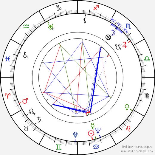 Laverne Andrews tema natale, oroscopo, Laverne Andrews oroscopi gratuiti, astrologia