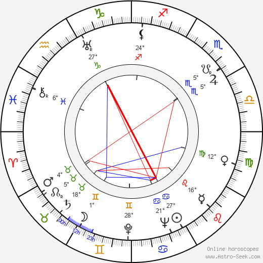 Marshall McLuhan birth chart, biography, wikipedia 2019, 2020