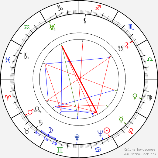 Marshall McLuhan astro natal birth chart, Marshall McLuhan horoscope, astrology