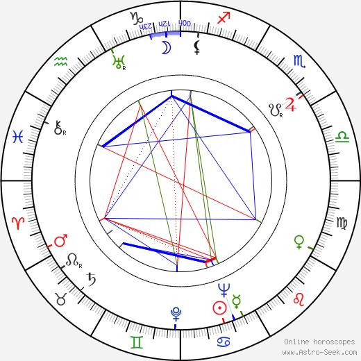 Paul Eiwerts tema natale, oroscopo, Paul Eiwerts oroscopi gratuiti, astrologia