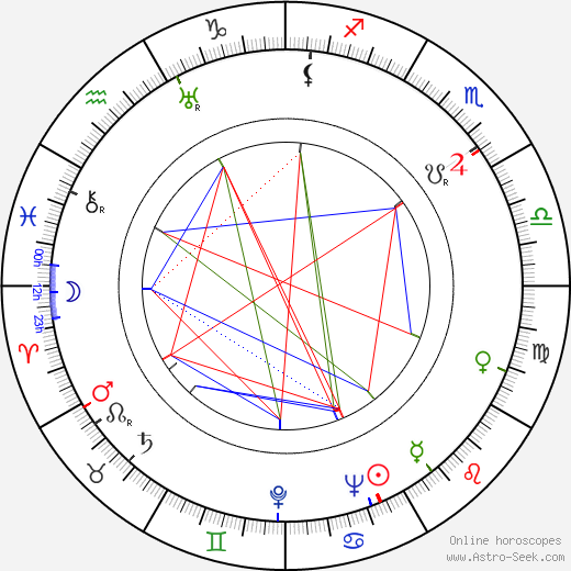 Тадеуш Фиевский Tadeusz Fijewski день рождения гороскоп, Tadeusz Fijewski Натальная карта онлайн