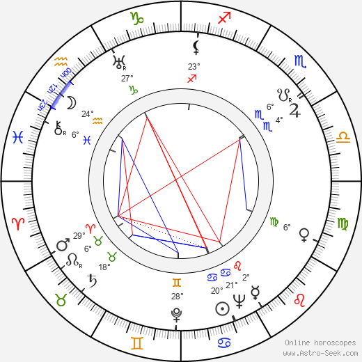 Terry-Thomas birth chart, biography, wikipedia 2019, 2020