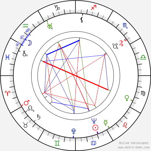 Terry-Thomas astro natal birth chart, Terry-Thomas horoscope, astrology
