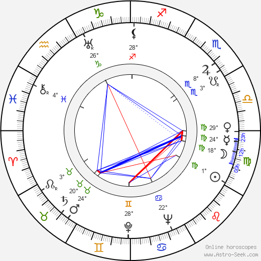 Eino Hyrsky birth chart, biography, wikipedia 2018, 2019