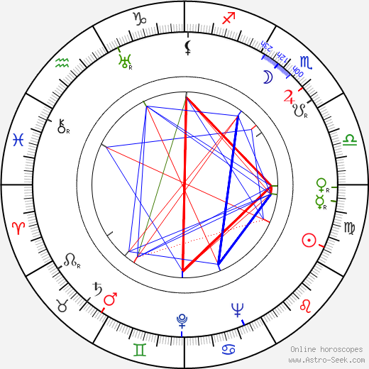 Henake Schubak tema natale, oroscopo, Henake Schubak oroscopi gratuiti, astrologia