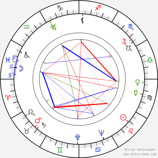 James Newill birth chart, James Newill astro natal horoscope, astrology