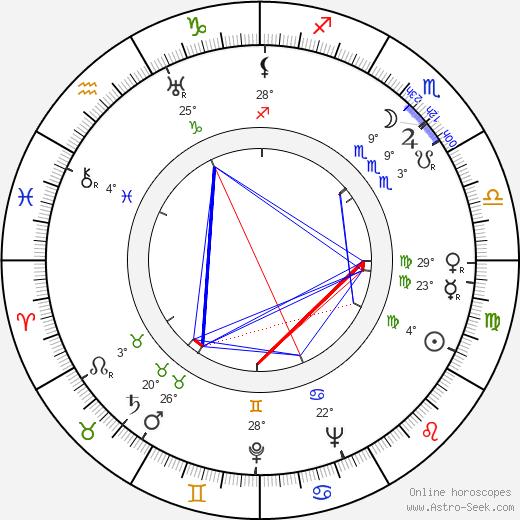 Sakari Tuomioja birth chart, biography, wikipedia 2018, 2019