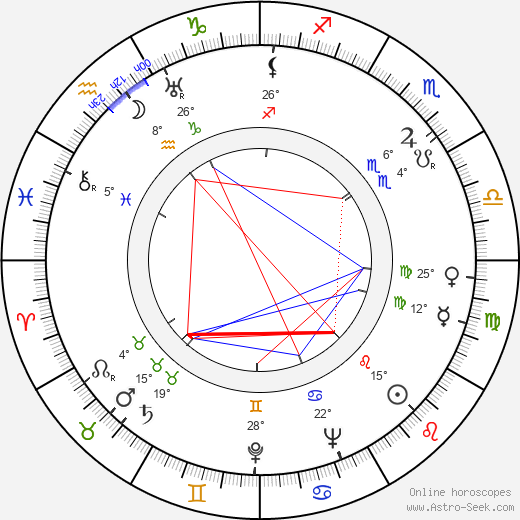 Shan Jin birth chart, biography, wikipedia 2018, 2019