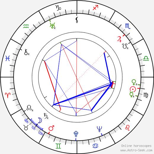 Albert Matterstock astro natal birth chart, Albert Matterstock horoscope, astrology