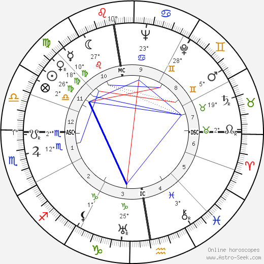 Bernard Villemot birth chart, biography, wikipedia 2019, 2020