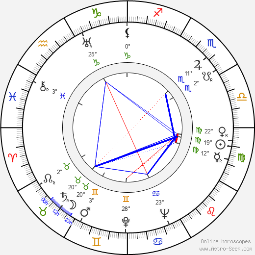 Bill Monroe birth chart, biography, wikipedia 2019, 2020
