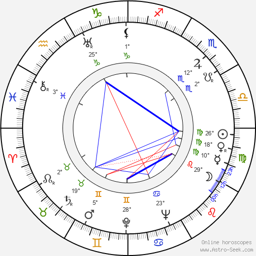 Frank De Vol birth chart, biography, wikipedia 2019, 2020