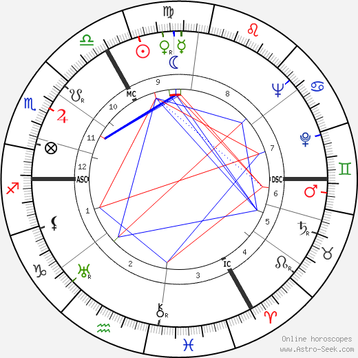 Jean de Beer день рождения гороскоп, Jean de Beer Натальная карта онлайн