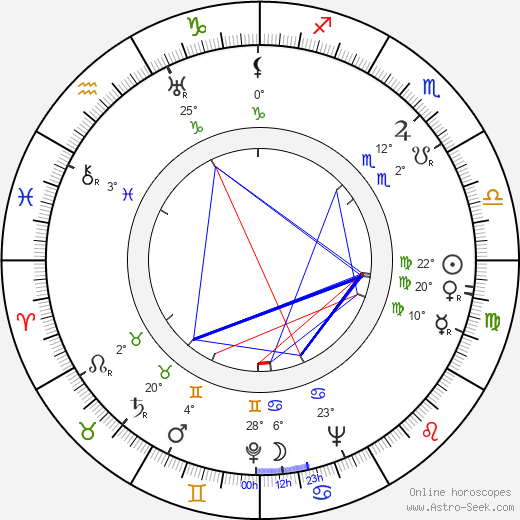 Jerry Wald birth chart, biography, wikipedia 2019, 2020