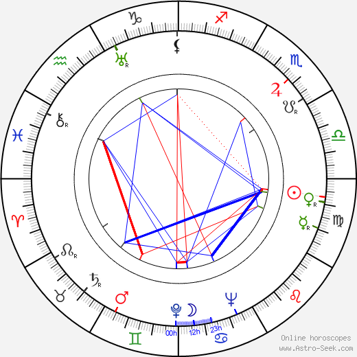 Jerry Wald astro natal birth chart, Jerry Wald horoscope, astrology