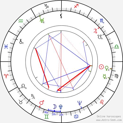 Joseph Pevney astro natal birth chart, Joseph Pevney horoscope, astrology