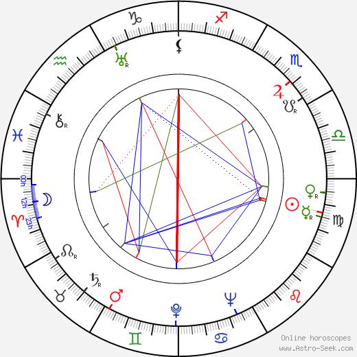 Nyrki Tapiovaara birth chart, Nyrki Tapiovaara astro natal horoscope, astrology