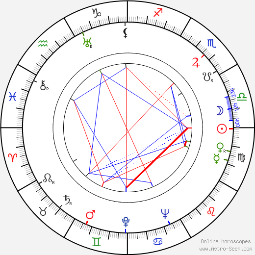 Pentti Irjala tema natale, oroscopo, Pentti Irjala oroscopi gratuiti, astrologia