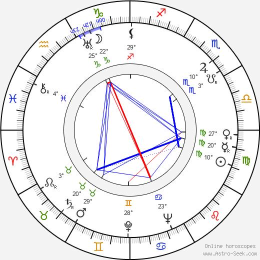 Reggie Nalder birth chart, biography, wikipedia 2020, 2021