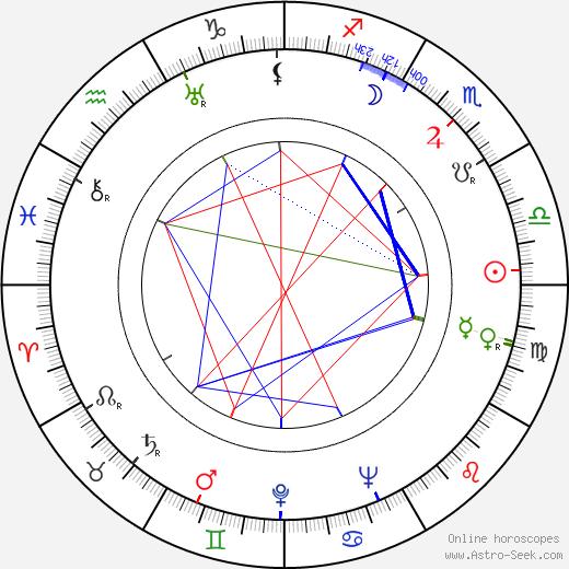 Robert McKimson tema natale, oroscopo, Robert McKimson oroscopi gratuiti, astrologia