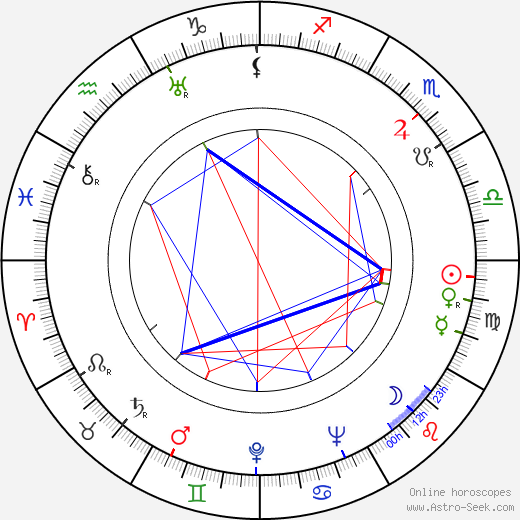 William Golding tema natale, oroscopo, William Golding oroscopi gratuiti, astrologia