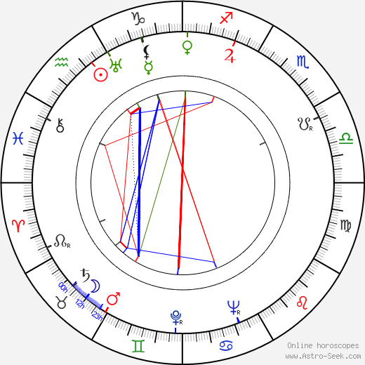 Aleksei Konsovsky tema natale, oroscopo, Aleksei Konsovsky oroscopi gratuiti, astrologia