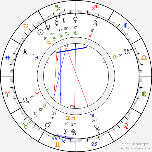 Herivelto Martins birth chart, biography, wikipedia 2019, 2020