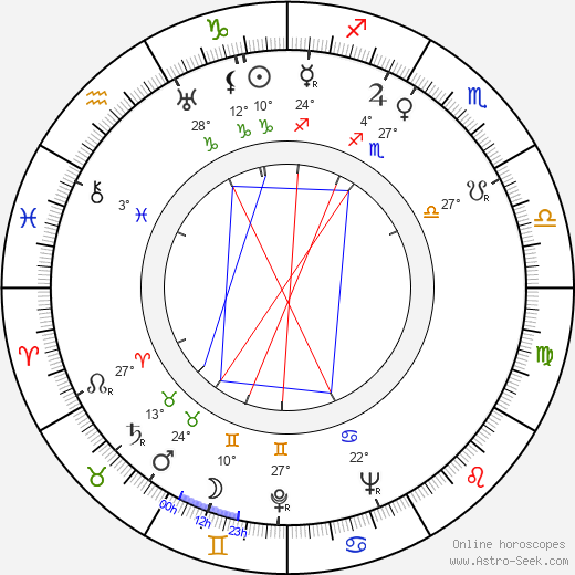 Lamis Bredis birth chart, biography, wikipedia 2018, 2019
