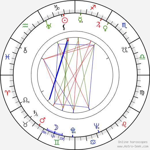 Lamis Bredis astro natal birth chart, Lamis Bredis horoscope, astrology