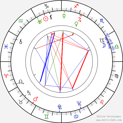 Leonid Gallis astro natal birth chart, Leonid Gallis horoscope, astrology