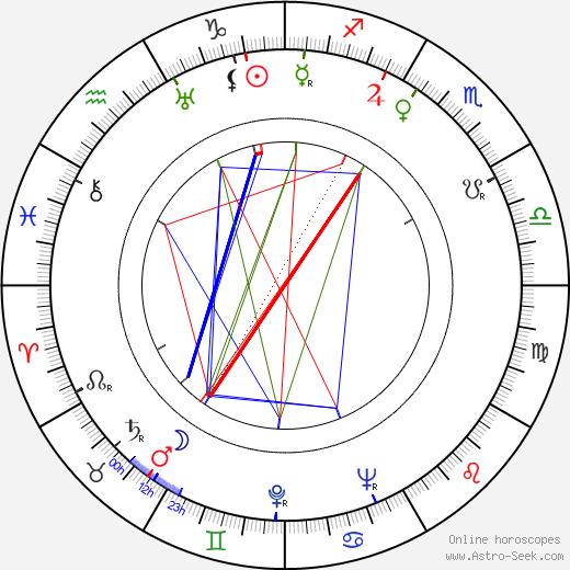Piero Pierotti день рождения гороскоп, Piero Pierotti Натальная карта онлайн