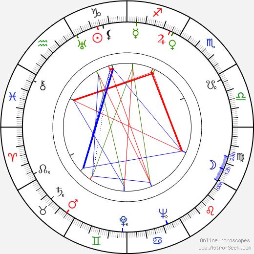 Susumu Fujita tema natale, oroscopo, Susumu Fujita oroscopi gratuiti, astrologia