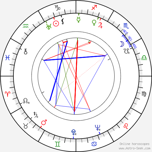 Walle Saikko astro natal birth chart, Walle Saikko horoscope, astrology