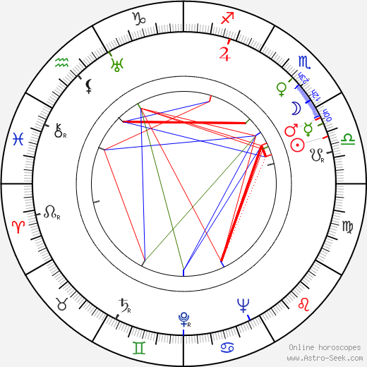 Betty Noyes astro natal birth chart, Betty Noyes horoscope, astrology