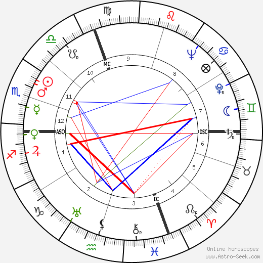 Bruno Cassinari astro natal birth chart, Bruno Cassinari horoscope, astrology