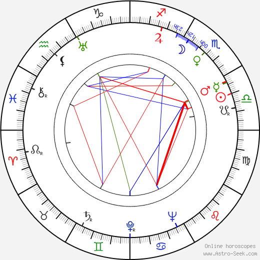 Cornel Wilde birth chart, Cornel Wilde astro natal horoscope, astrology