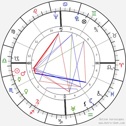 Leon A. Heppel день рождения гороскоп, Leon A. Heppel Натальная карта онлайн