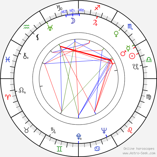 Maidie Norman astro natal birth chart, Maidie Norman horoscope, astrology