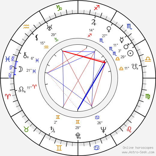 Philip H. Lathrop birth chart, biography, wikipedia 2019, 2020