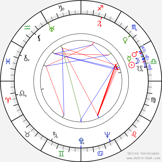 Ted Parmelee день рождения гороскоп, Ted Parmelee Натальная карта онлайн