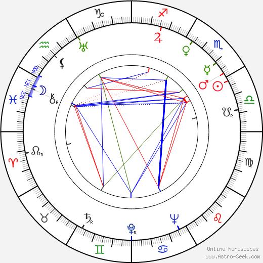 Terry Bishop tema natale, oroscopo, Terry Bishop oroscopi gratuiti, astrologia