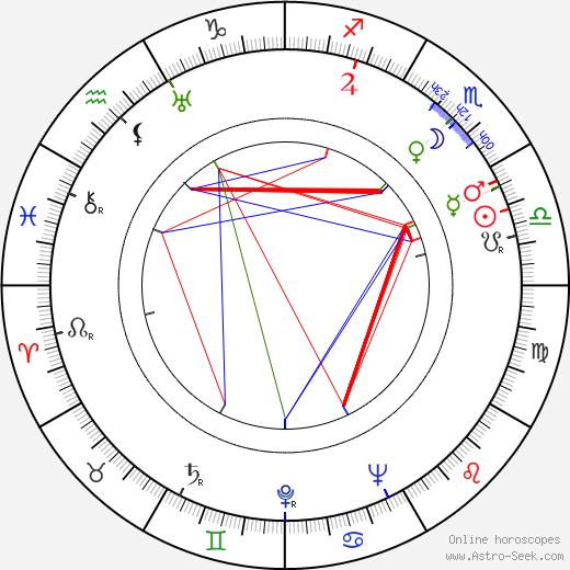 Toña La Negra birth chart, Toña La Negra astro natal horoscope, astrology