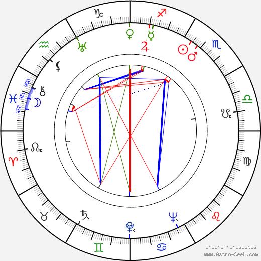 Arthur Peterson tema natale, oroscopo, Arthur Peterson oroscopi gratuiti, astrologia