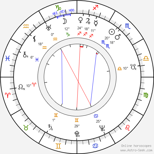 Aune Hurme-Virtanen birth chart, biography, wikipedia 2016, 2017