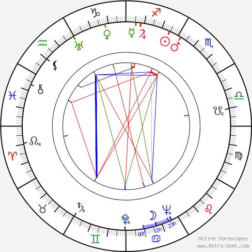 Connie Sawyer birth chart, Connie Sawyer astro natal horoscope, astrology